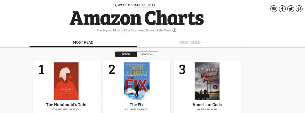 Amazon charts 3