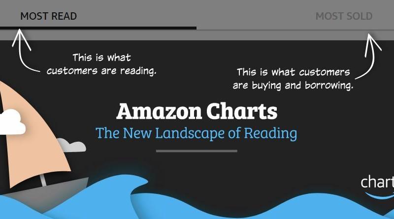 amazon charts 1