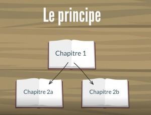 APLEE_Chapitres