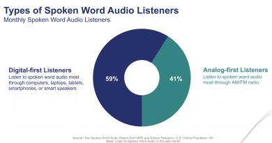 Etude audio aux USA_à la une